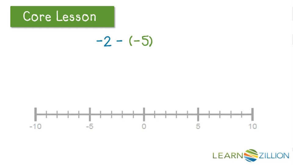 Lesson video for 'Subtract integers by adding the additive inverse'