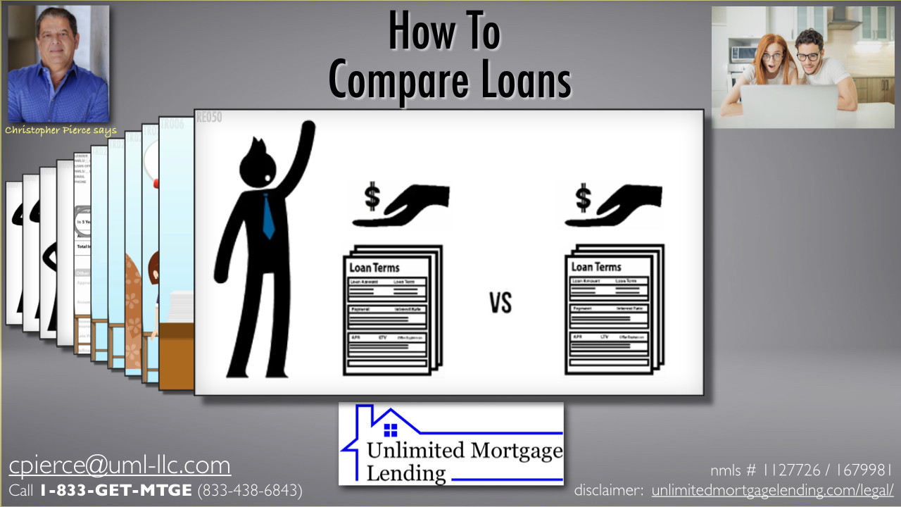 What Is The Best Way To Compare Loan Terms Between Lenders? Unlimited Mortgage Lending