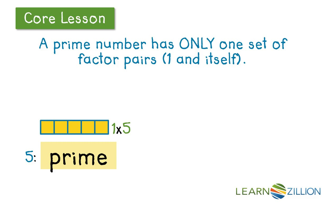 Determine if a number is prime or composite using area models ...