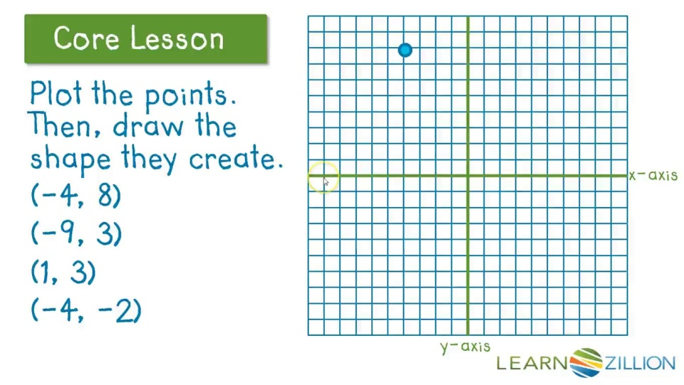 Lesson video for 'Draw polygons using given coordinates as vertices'
