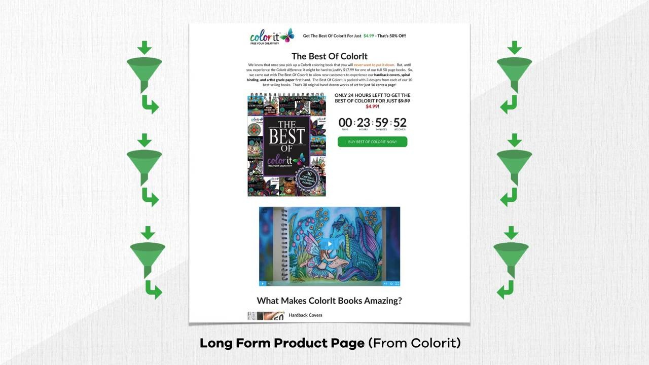 New Deep Offer Page By Colorit Convert More First Time Ers With This Tripwire