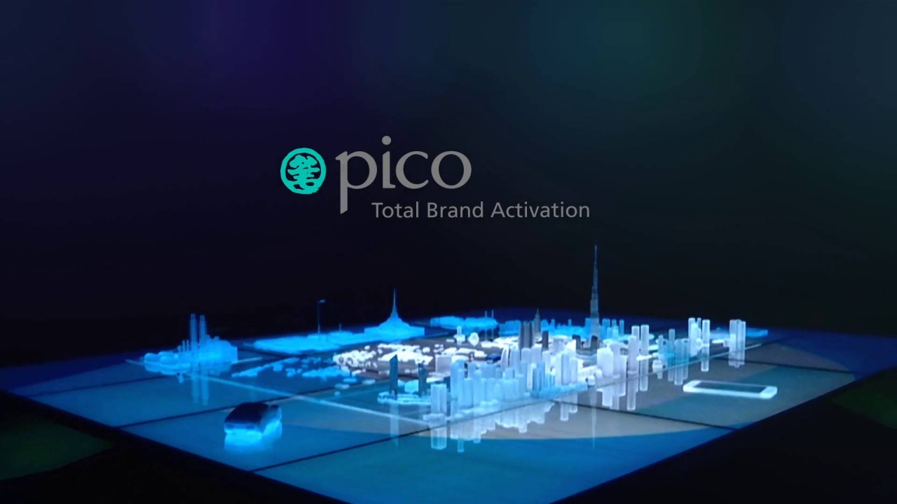 New Pico Corporate Video