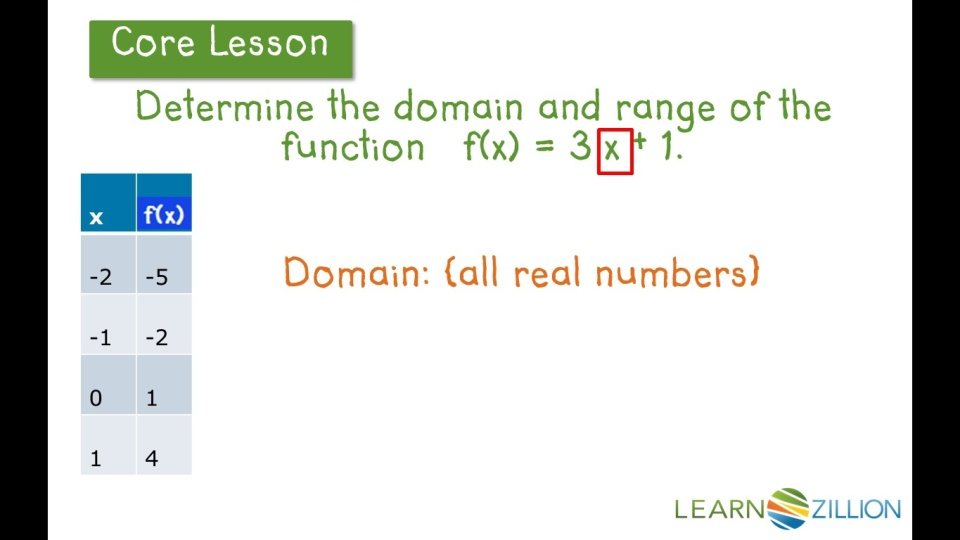 Find The Domain And Range Of A Function Learnzillion
