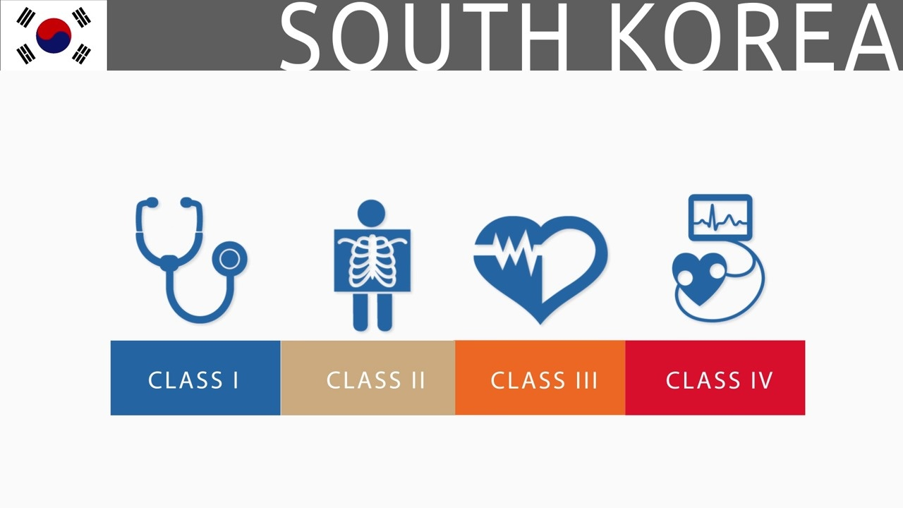 introduction to south korea medical device approval process