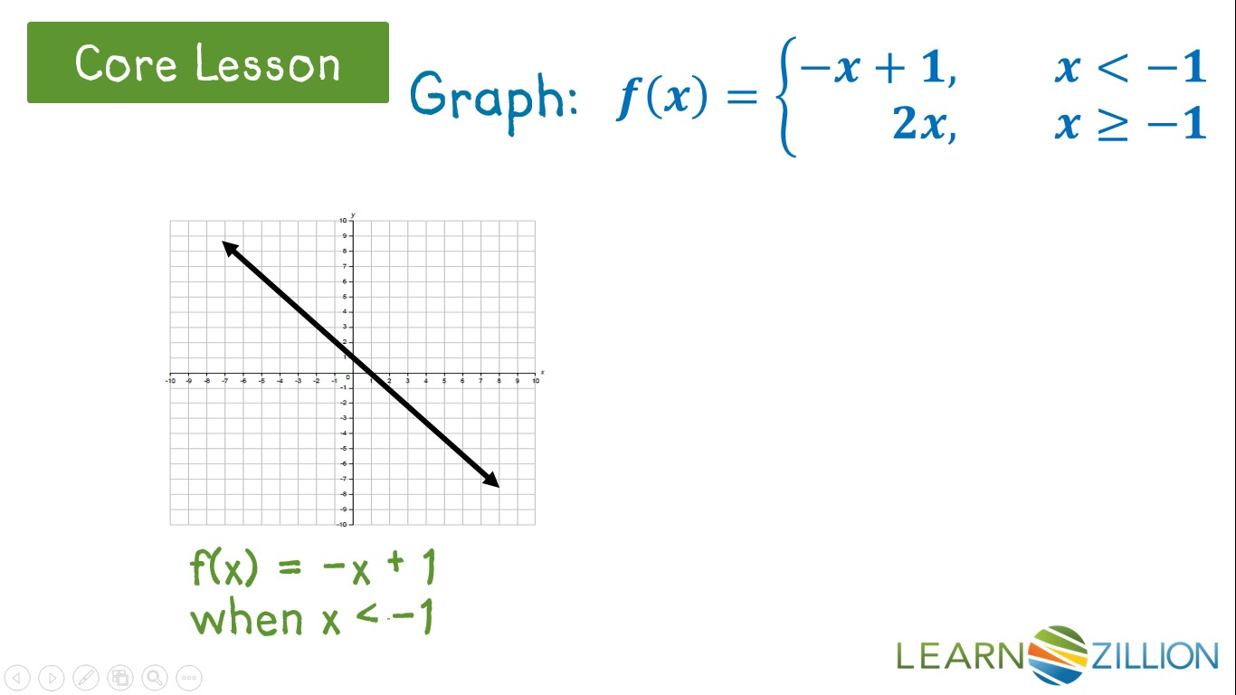 Graph piecewise functions | LearnZillion