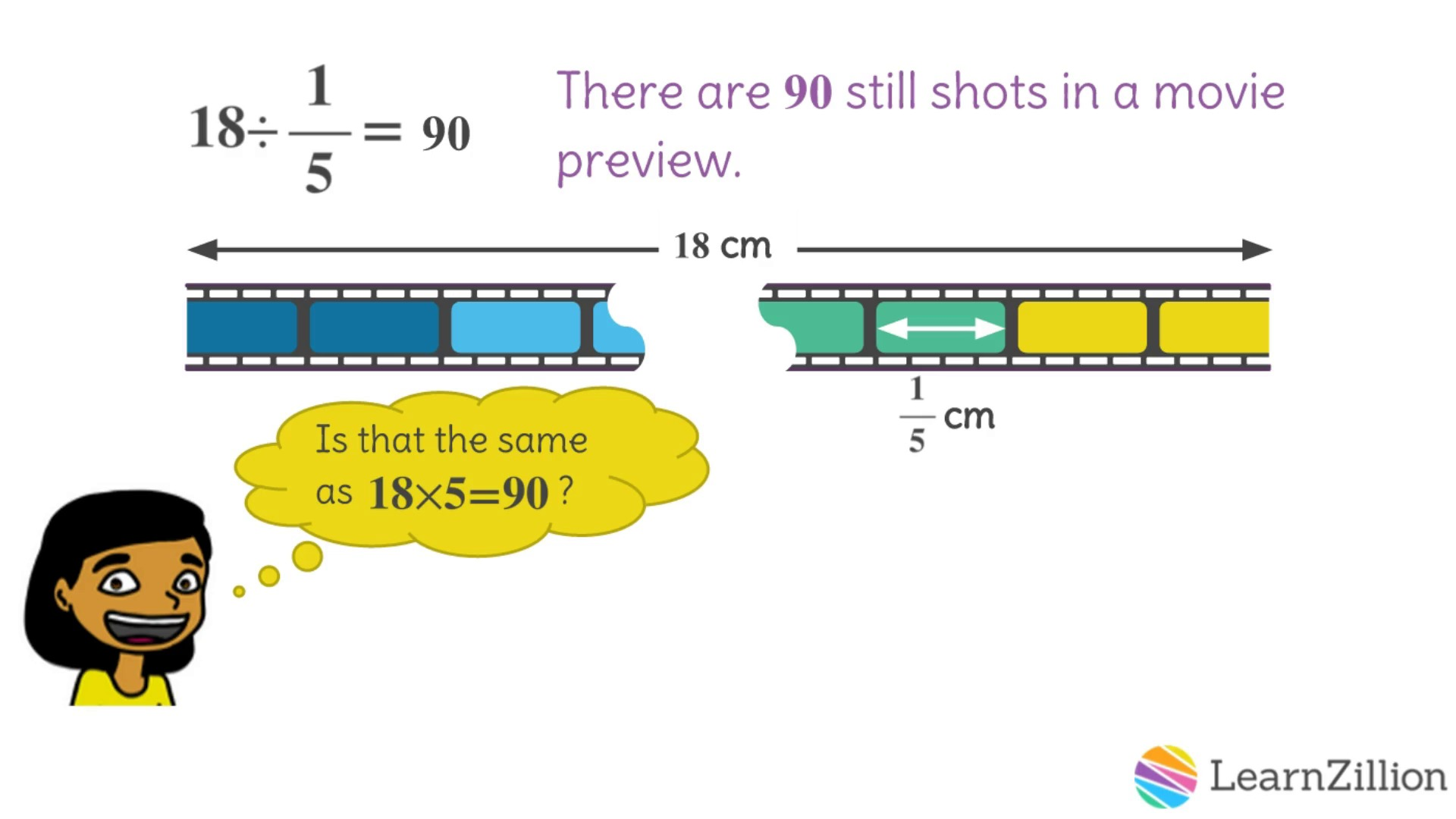 Use Multiplication And Division To Divide Whole Numbers And Fractions (c)   Learnzillion