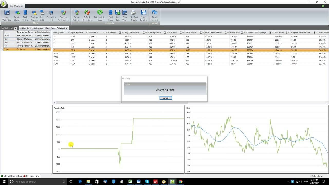 How To Undertake and Interpret a Basic Backtest In PTF Pro