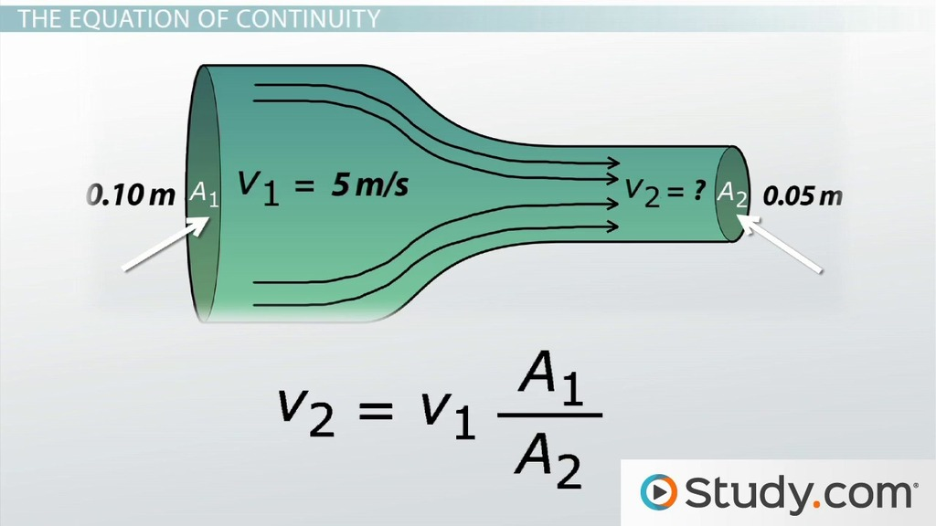 Fluid Mass Flow Rate and the Continuity Equation Video Lesson – Calculating Speed Worksheet Middle School
