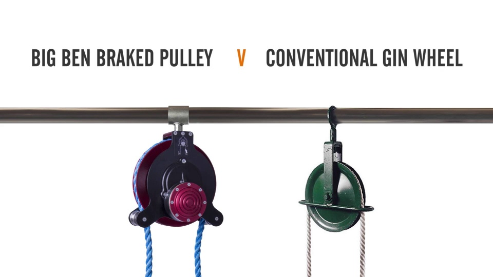 Braked Pulley v Gin Wheel Video - V2