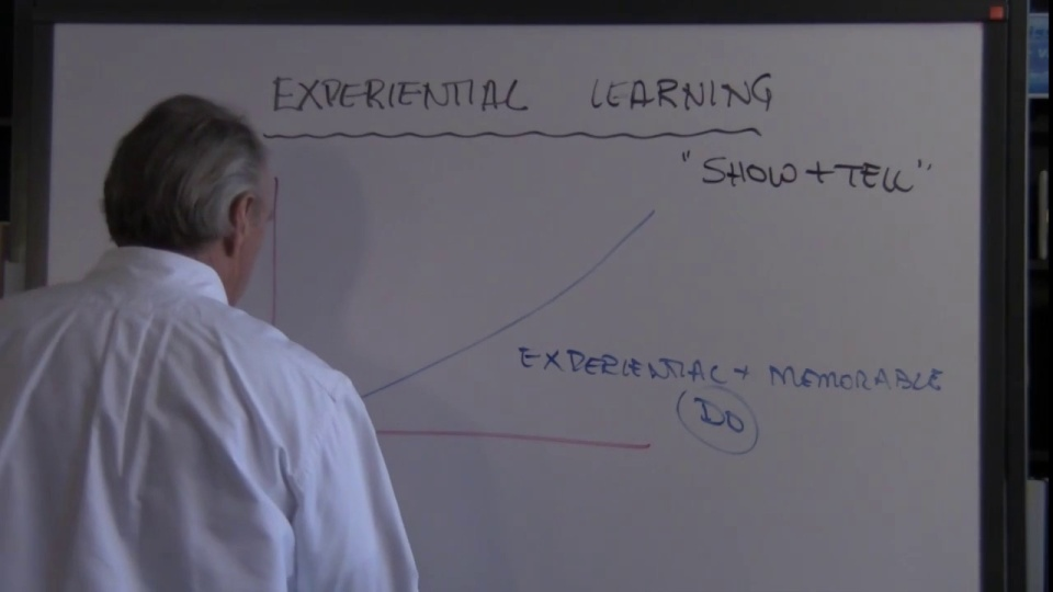 Wistia video thumbnail - Experiential Learning: What Is It?