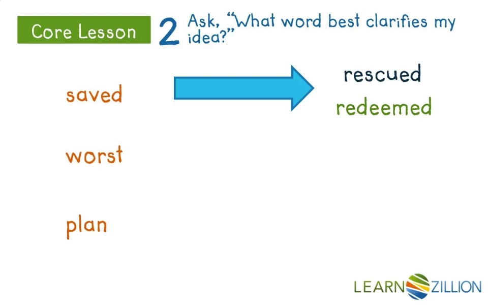 Revise For Stronger Word Choice Using Synonyms Learnzillion