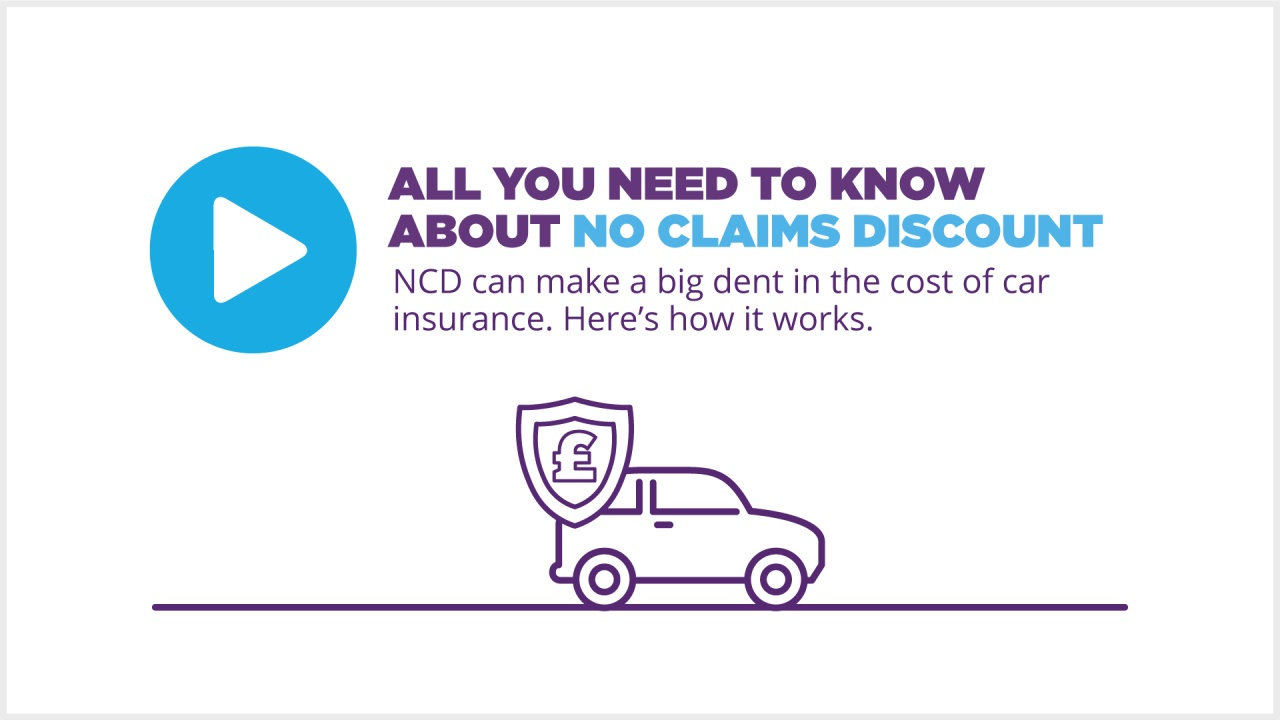 aa4fa7726e9 How to get proof of no claims discount
