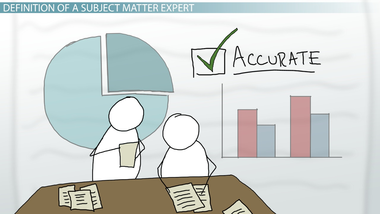subject matter expert resumes