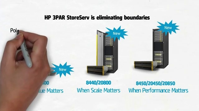 Wistia video thumbnail - HP 3PAR StoreServ Portfolio Overview ChalkTalk
