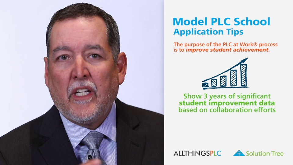 Apply to Be a Model PLC   All Things PLC   Powered by Solution Tree
