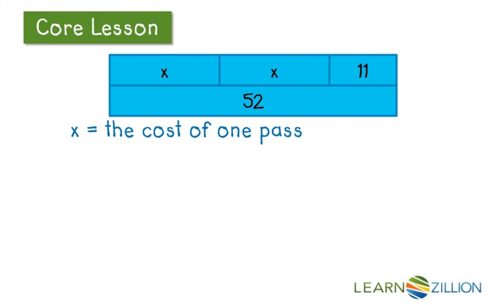 Use a bar model to write and solve equations   LearnZillion