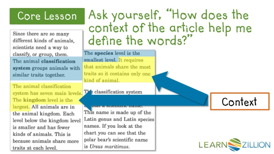 Determine The Meaning Of Domain Specific Words Learnzillion