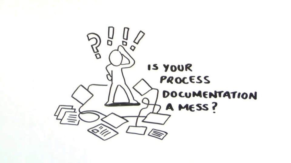 What Is Business Process Documentation Guide Video - Process documentation guide