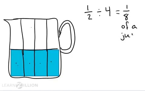 Draw pictures for division of unit fractions | LearnZillion
