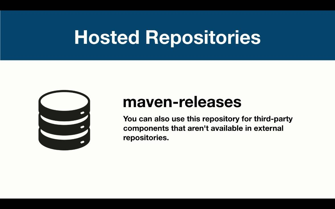 Hosted Repositories