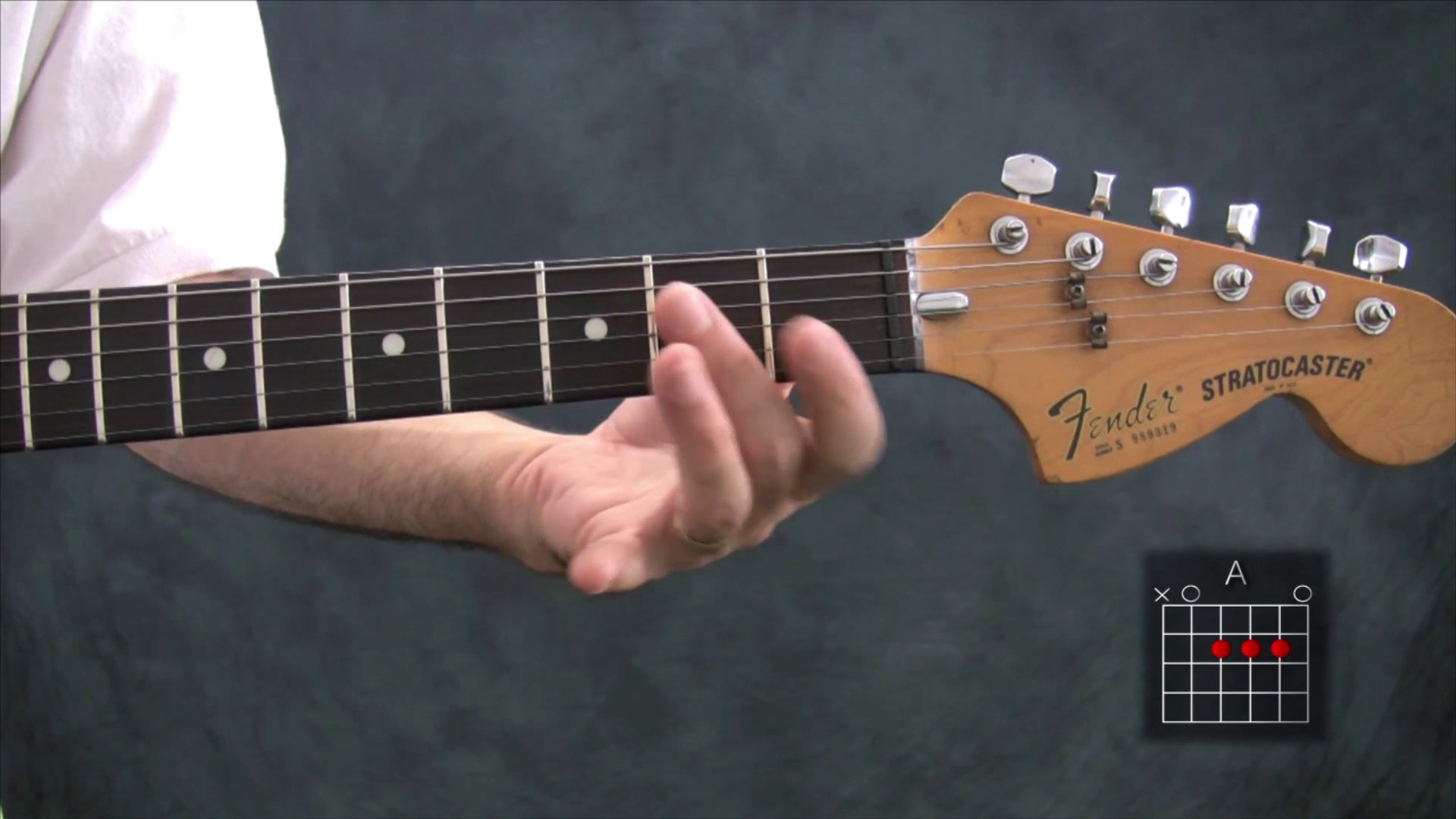 Guitar Lessons Introducing The A Major Chord