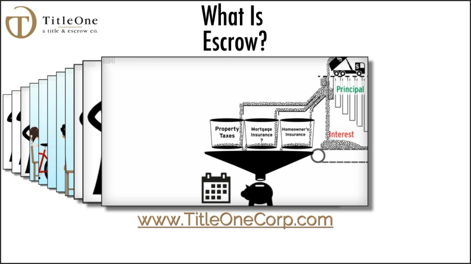 Titleone A Title And Escrow Company Buyers Sellers What Is