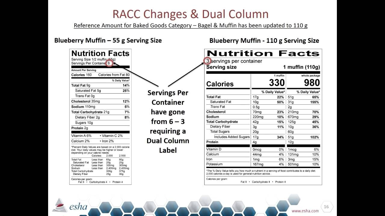 When To Use A Dual Column Nutrition Facts Label Esha Research