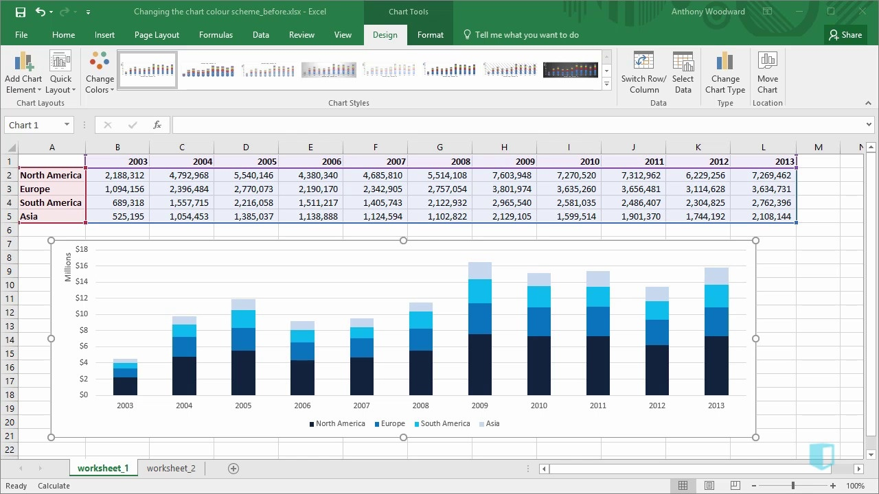 Changing the Chart Colour Scheme | Online Excel Training | Kubicle