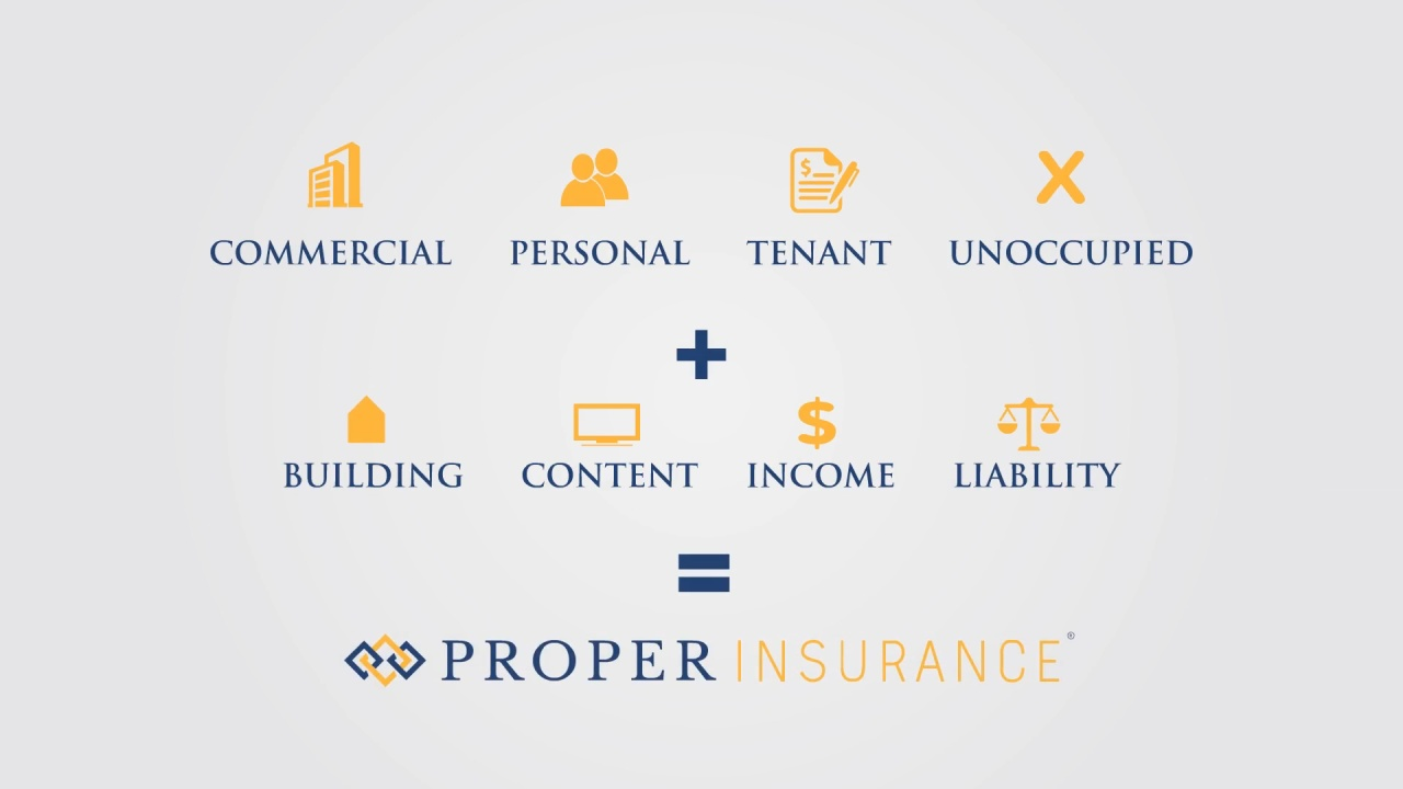 Proper Insurance®: Short-Term Vacation Rental Insurance