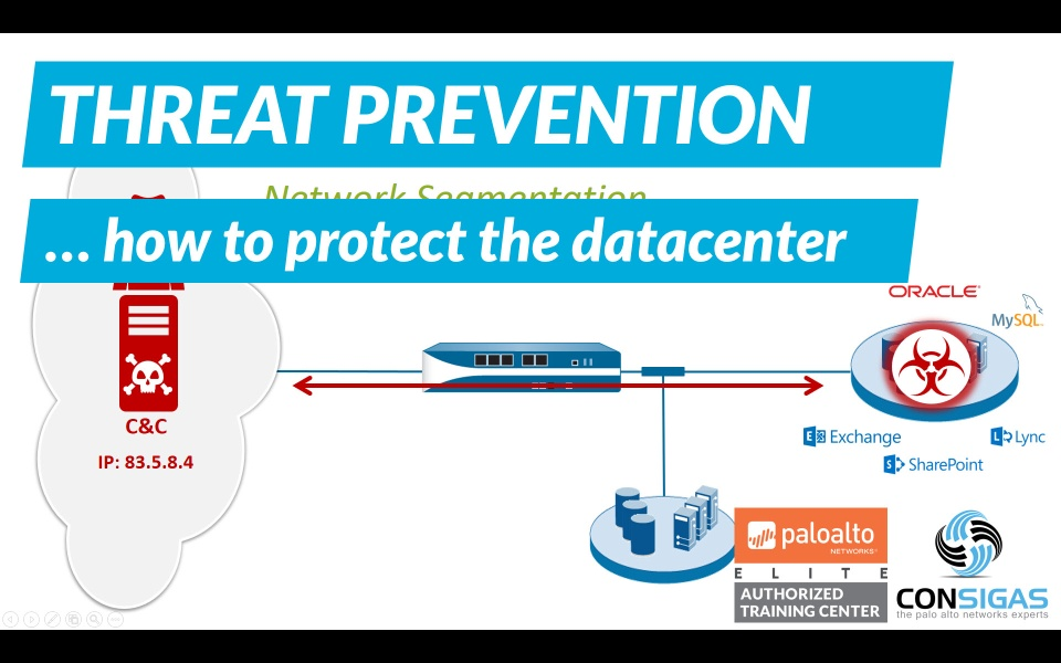 How to protect a datacentre - Palo Alto Networks Training