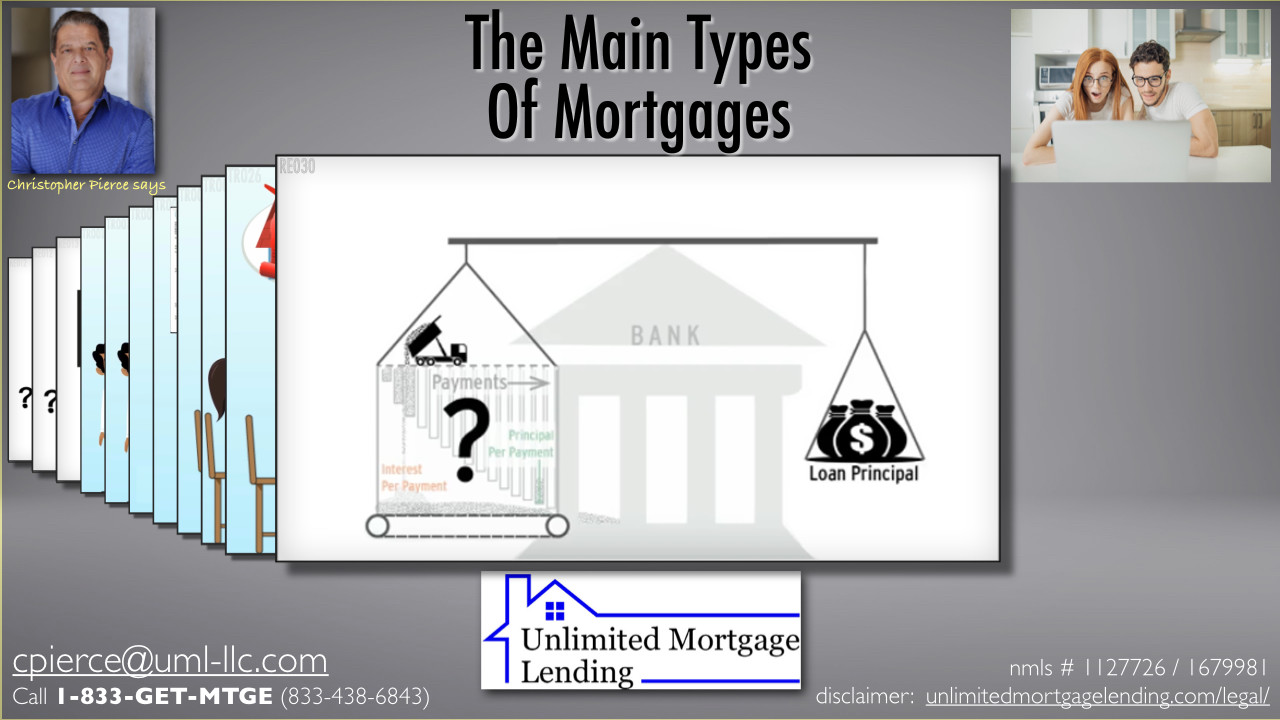 What Types Of Mortgage Loans Are Available? Unlimited Mortgage Lending