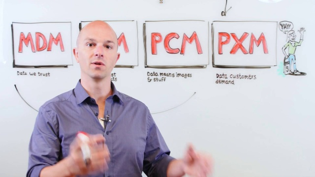 Wistia video thumbnail - The Evolution of PIM - At the whiteboard