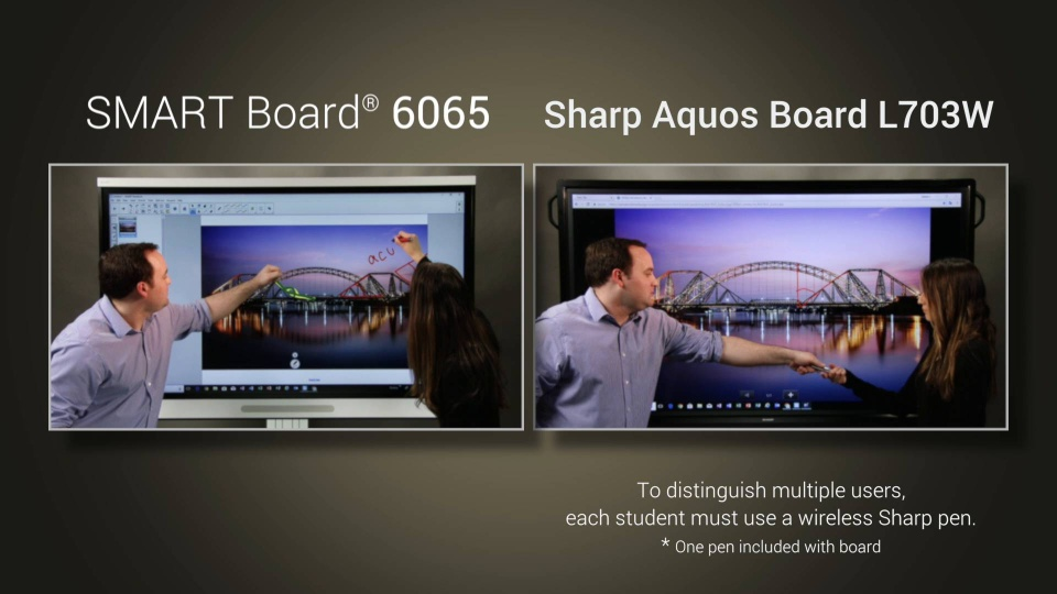 Teqs Interactive Display Comparison Video SMART Vs Sharp Aquos