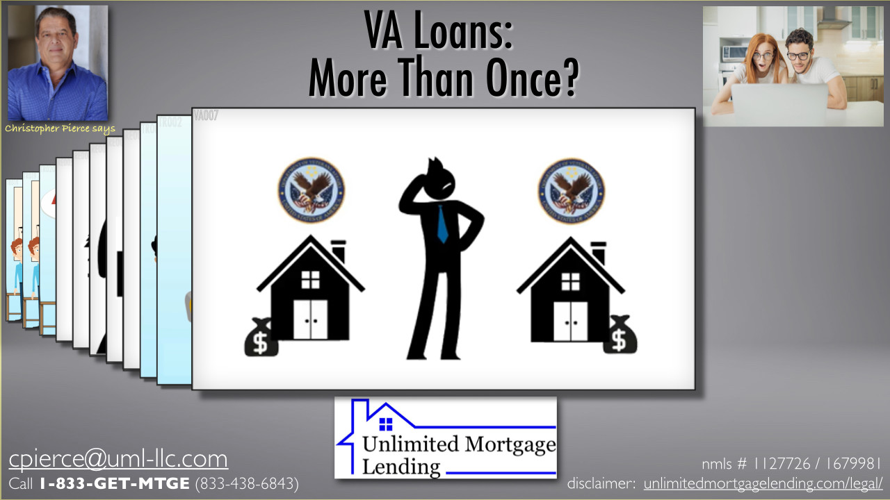 Can I Use My VA Eligibility More Than Once? Unlimited Mortgage Lending