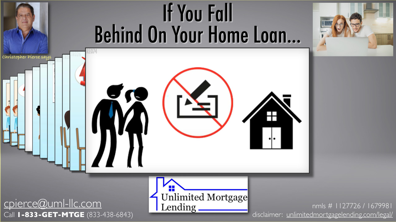 What Should I Do If I Fall Behind On A Conventional Loan? Unlimited Mortgage Lending