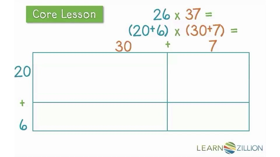 Use an area model for multiplication of two-digit numbers by two ...