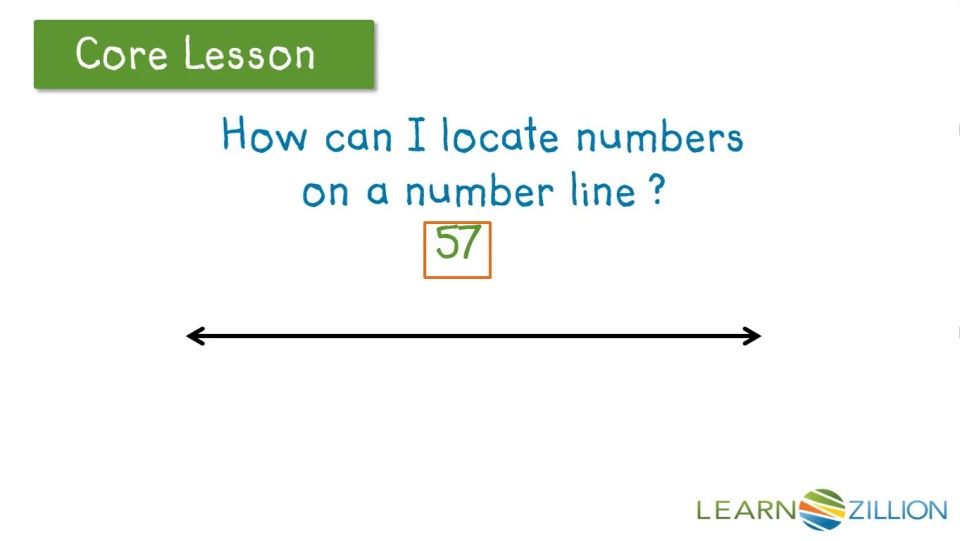 Find benchmark numbers using a number line | LearnZillion