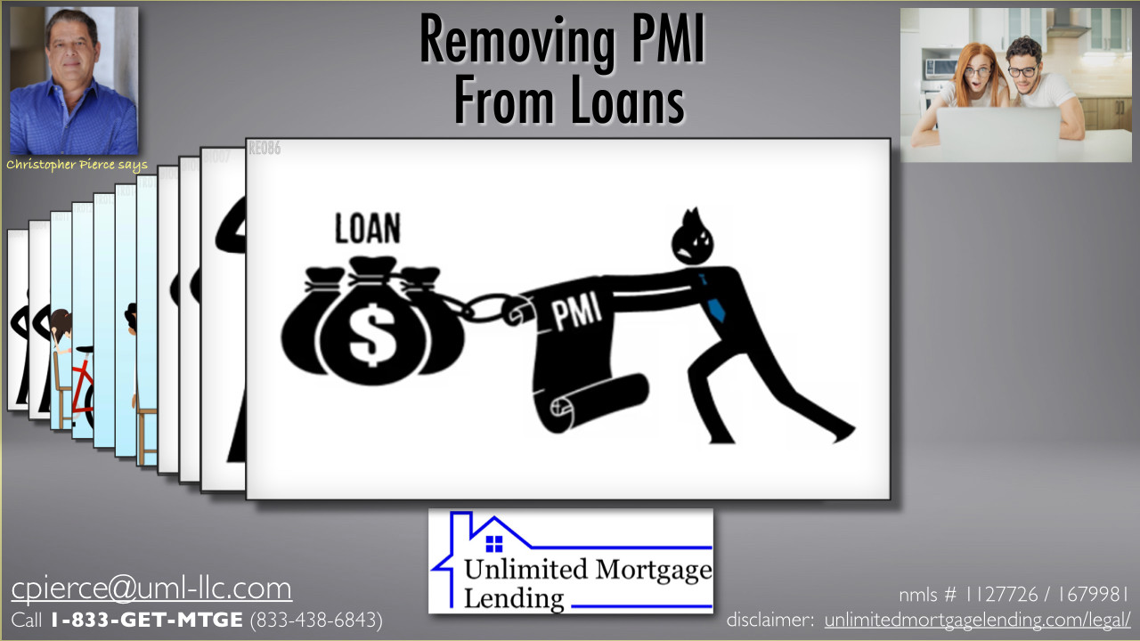 Can I Remove PMI From My Loan? Unlimited Mortgage Lending
