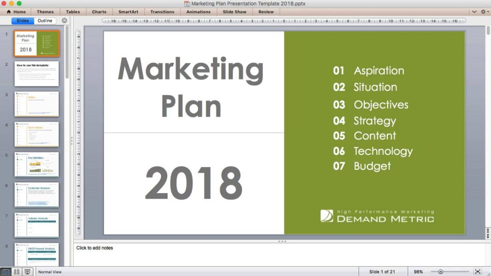 how to create a marketing plan for 2018 demand metric blog