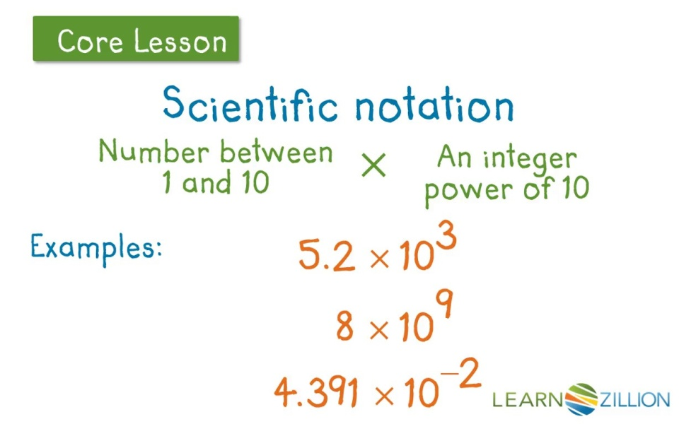 Write Large Numbers In Scientific Notation Learnzillion