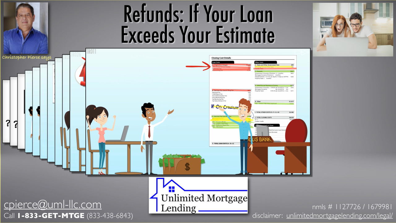 What's Refunded If My Loan Is Higher Than My Estimate? Unlimited Mortgage Lending