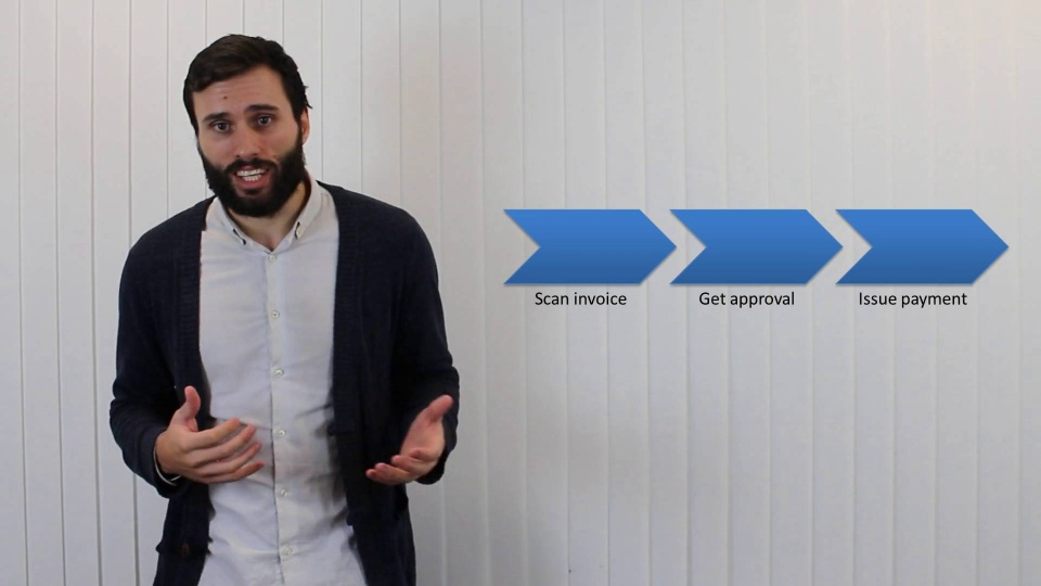 Wistia video thumbnail - How to Process Map Without the Complexity