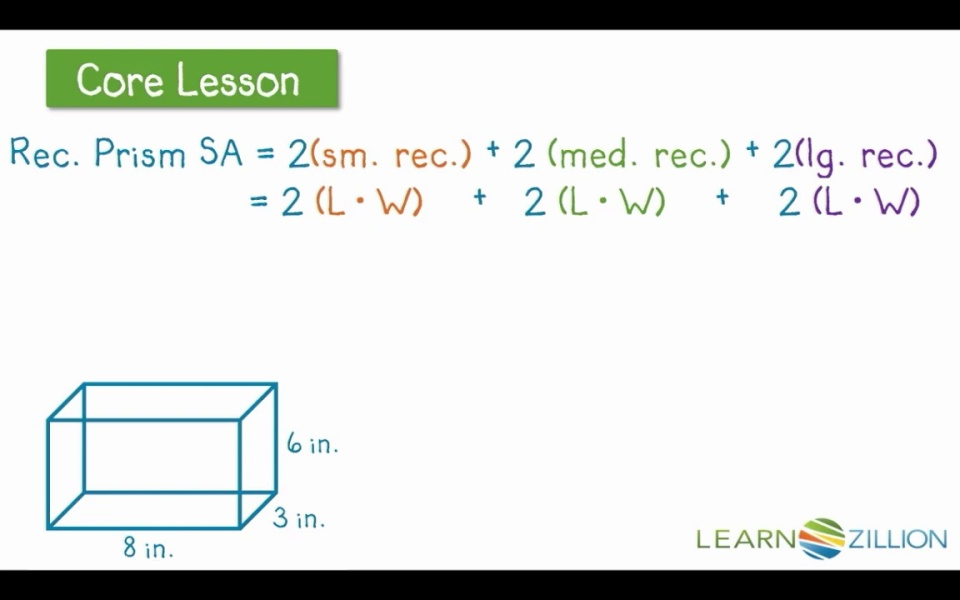 Find surface area of rectangular prisms | LearnZillion