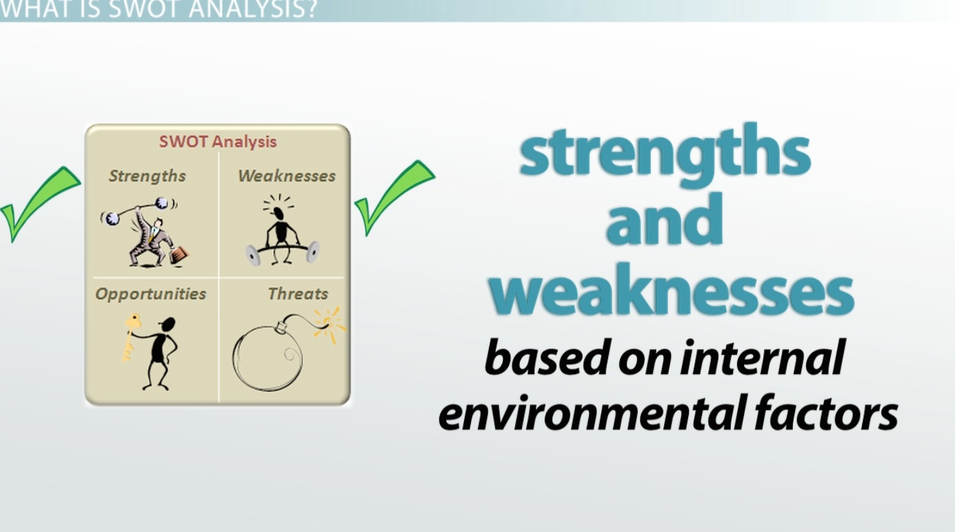 Internal Strengths U0026 Weaknesses In SWOT Analysis: Definition U0026 Examples