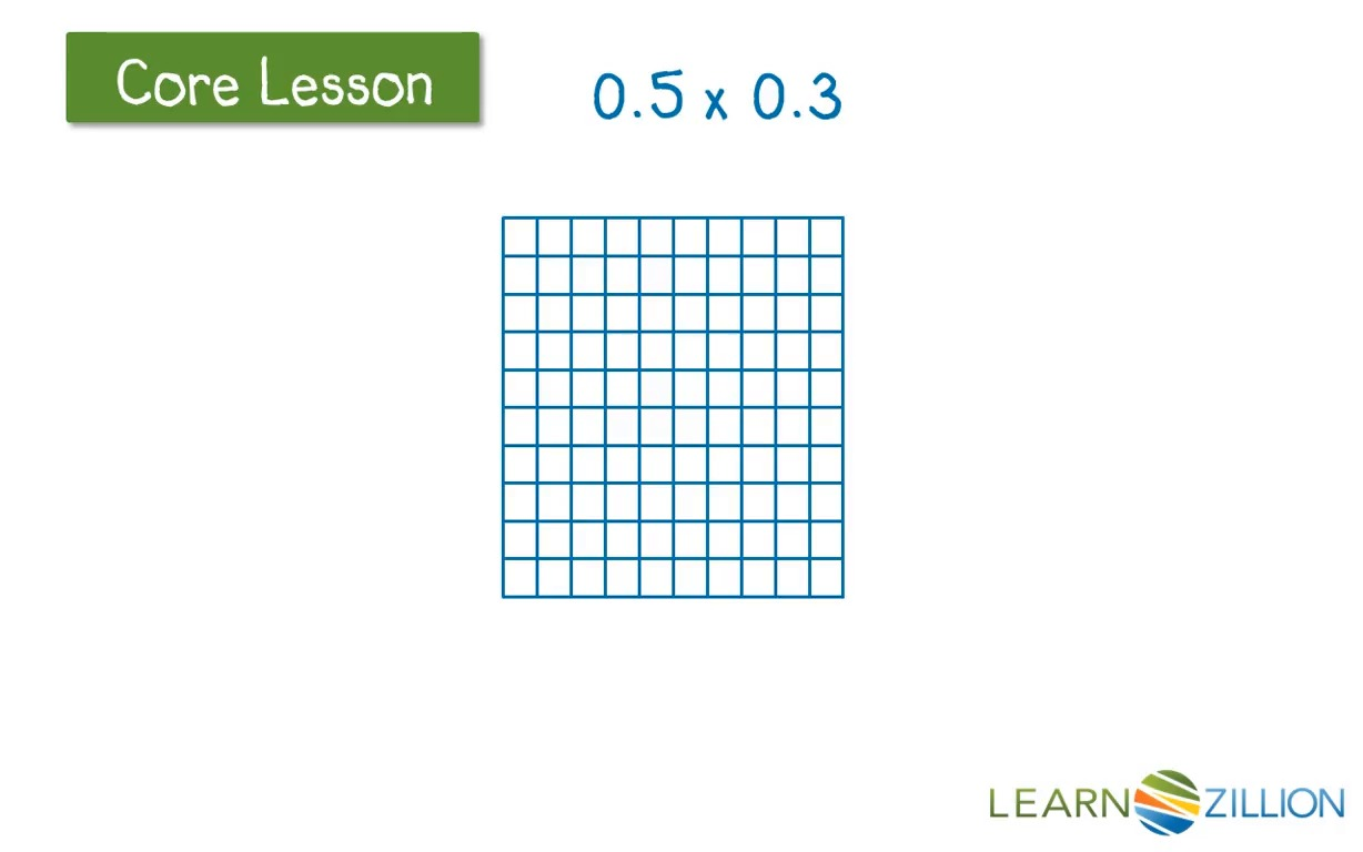 worksheet Area Model Multiplication Worksheet use an area model to multiply decimals by learnzillion