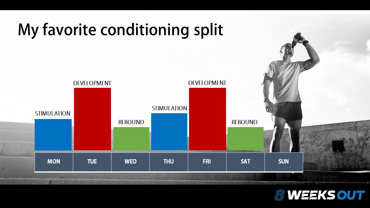My Favorite Conditioning Template