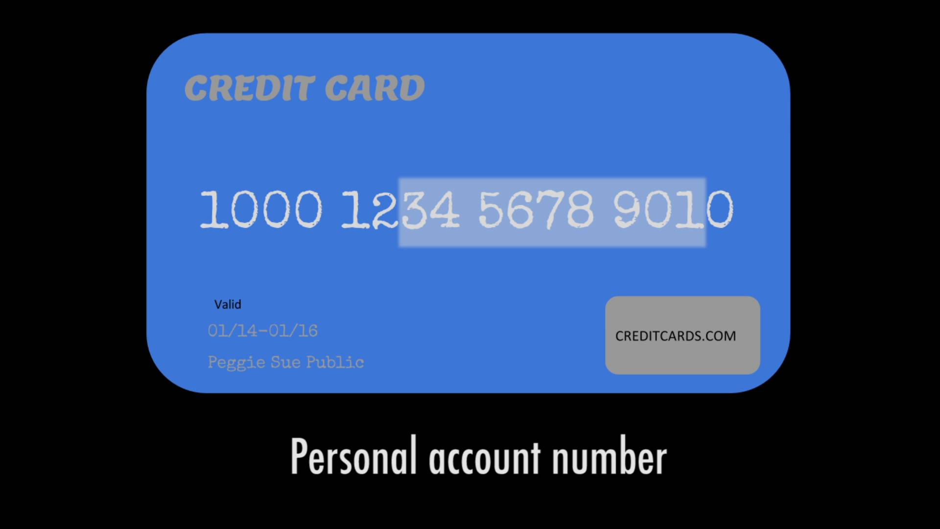 Video: Anatomy of a credit card account number - CreditCards.com