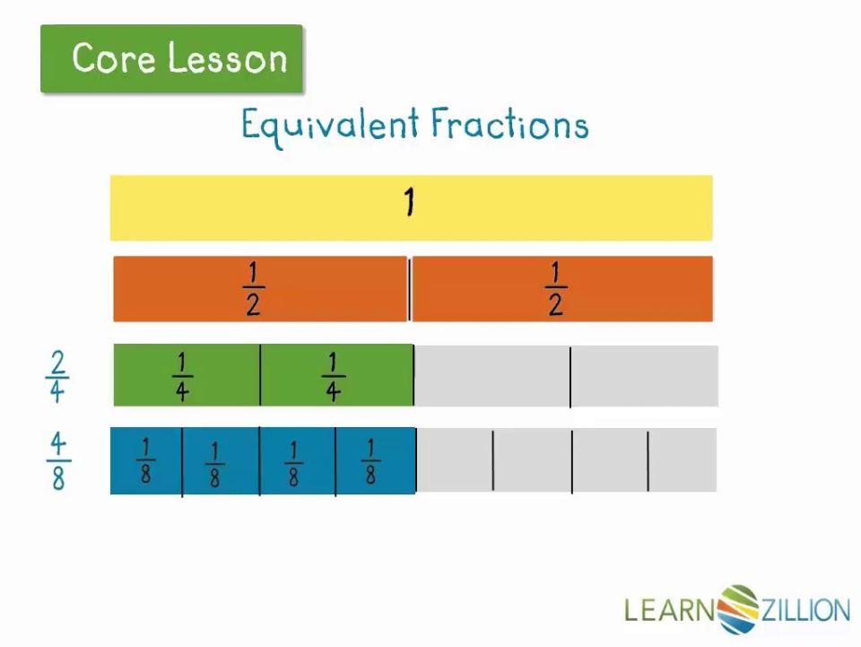 identify equivalent fractions using fraction strips learnzillion