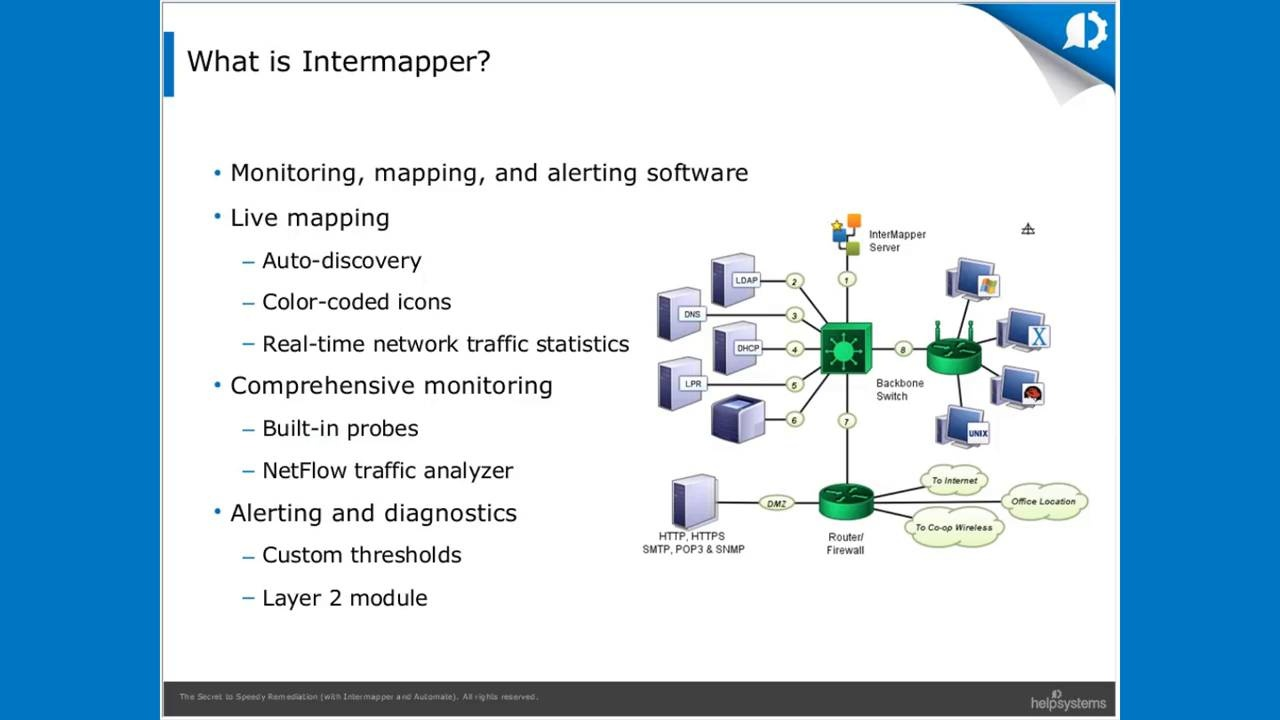 Real Time Internet Traffic Map.Intermapper Network Monitoring And Mapping Software Helpsystems