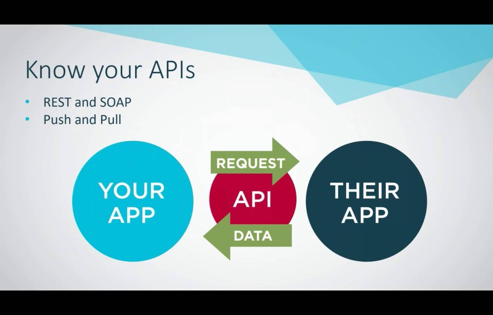 Wistia video thumbnail - Get Empowered by the API Economy